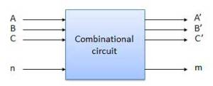 Combinational and Sequential Circuits