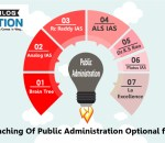 Public Administration Coaching In Hyderabad