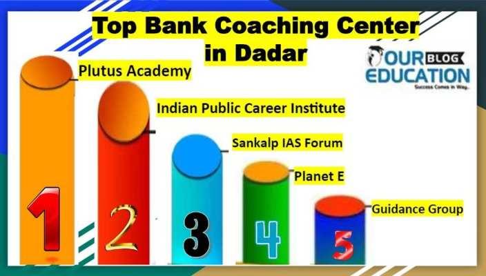 Top Bank Coaching in Dadar