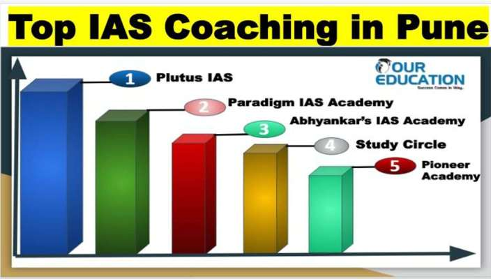 Best IAS Coaching Institute in Pune