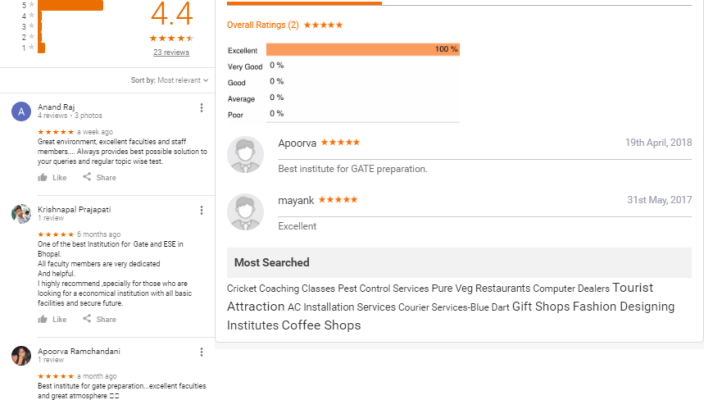 N'Vision Academy Gate Coaching For Bhopal Reviews