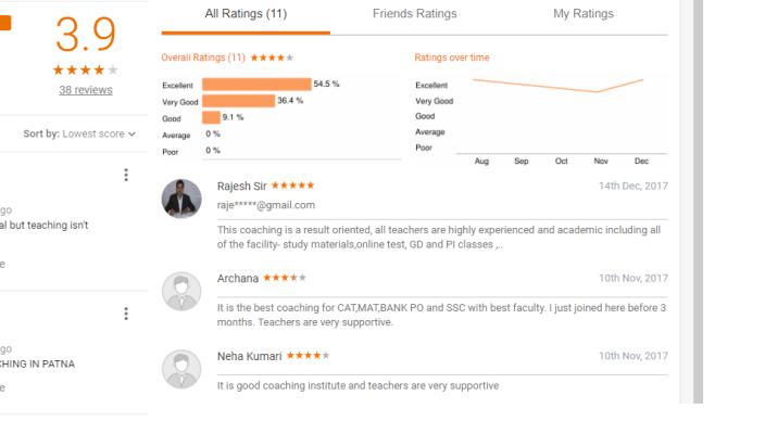 Professional Academy Patna Reviews