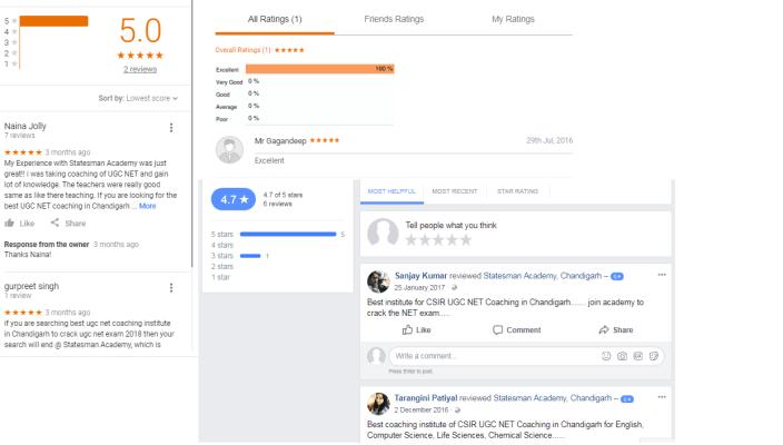 STATESMAN ACADEMY Chandigarh Reviews