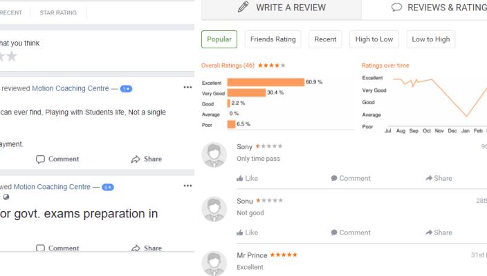 Motion SCC Coaching Delhi Reviews