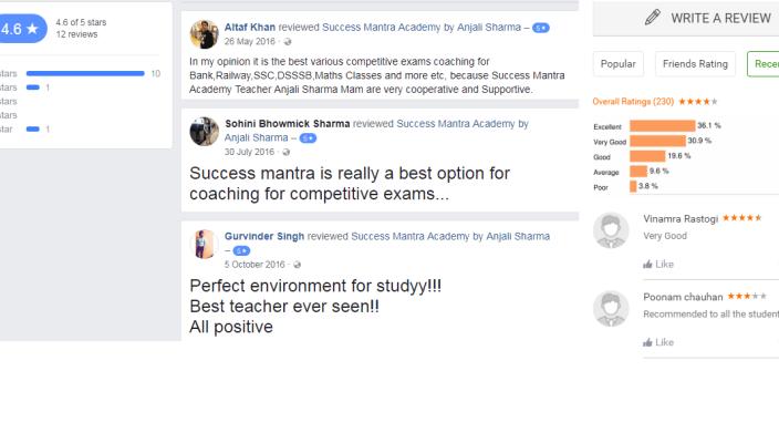 Success Mantra Hotel Management Coaching Delhi Reviews