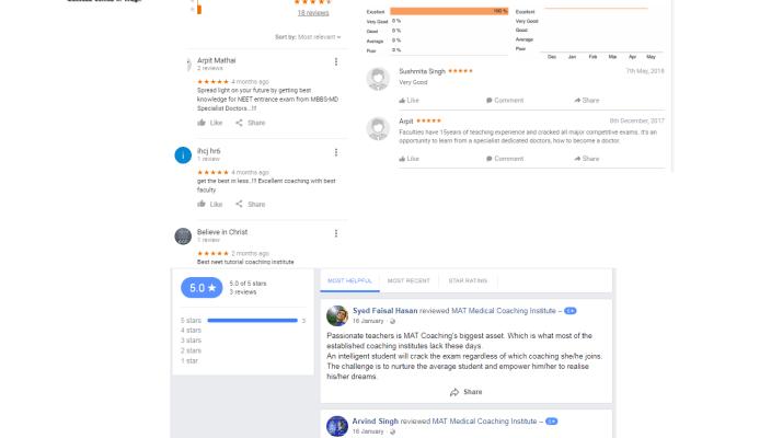 MAT Medical NEET Coaching Varanasi Reviews