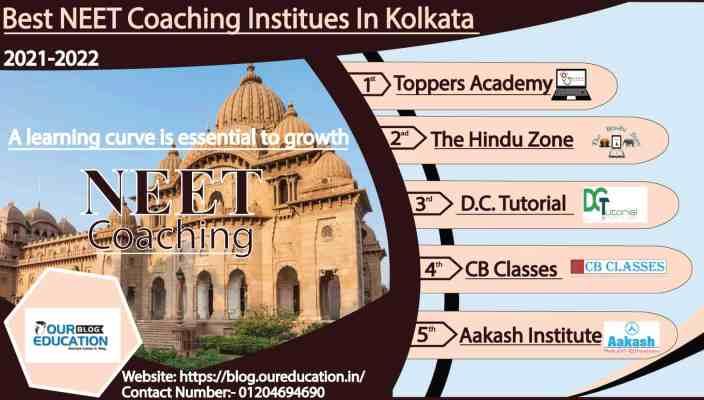 Top NEET Coachings In Kolkata