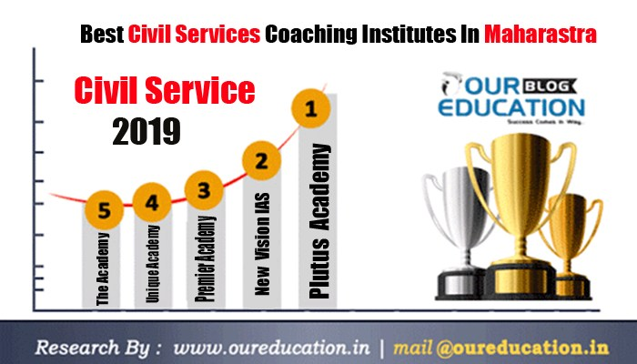 Coaching For Civil Service, Institute for Civil Service