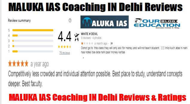 Maluka IAS reviews Academy in Pune Reviews