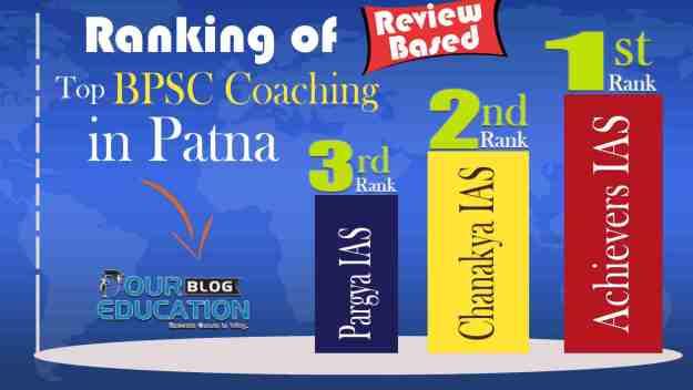 Top BPSC Coaching in Patna