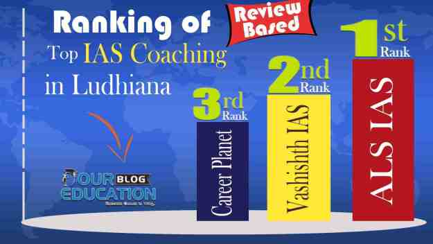 Top IAS Coaching of Ludhiana