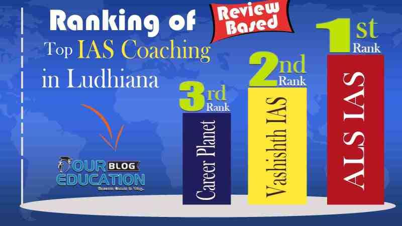 Top IAS Coaching in Ludhiana