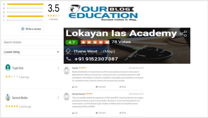 Lokayan Academy MPSC Coaching in Thane