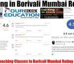CATKing Coaching Classes In Borivali Mumbai Review