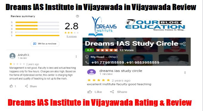 Dreams IAS Institute in Vijayawada Review
