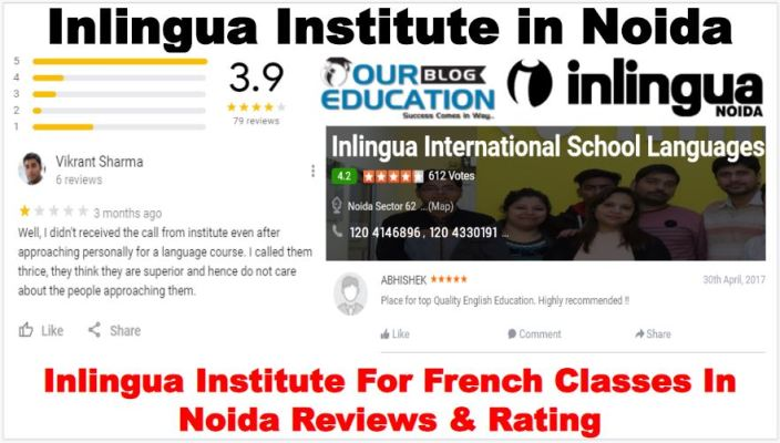 Inlingua Institute For French Classes In Noida Reviews