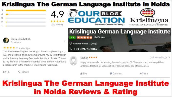 Krislingua The German Language Institute In Noida Reviews