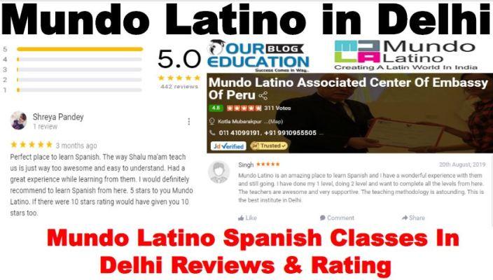 Mundo Latino Spanish Classes In Delhi Review