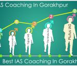 Best IAS Coachings in Gorakhpur