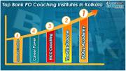Best Bank Po Coaching in Kolkata