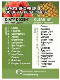 EWG Pesticide Guide