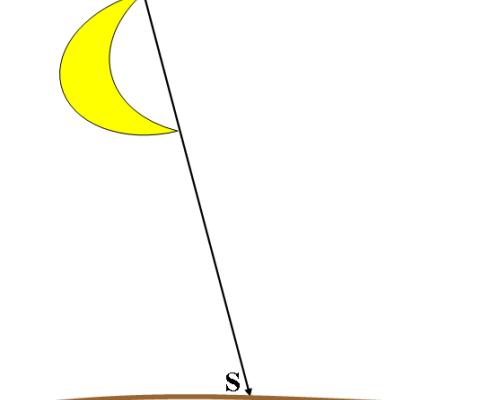 Moon Navigation