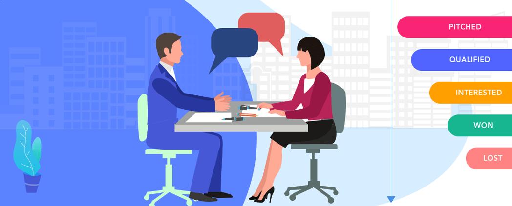 ¿Por qué el proceso de venta es importante para cualquier negocio?