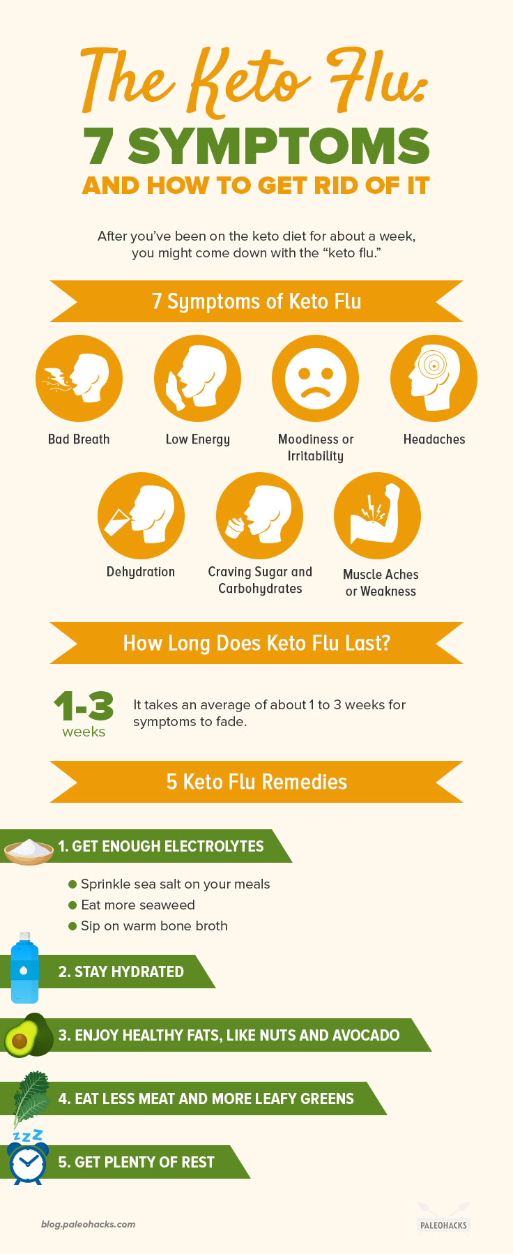 The Keto Flu: 7 Symptoms and How To Get Rid Of It | Natural Remedies