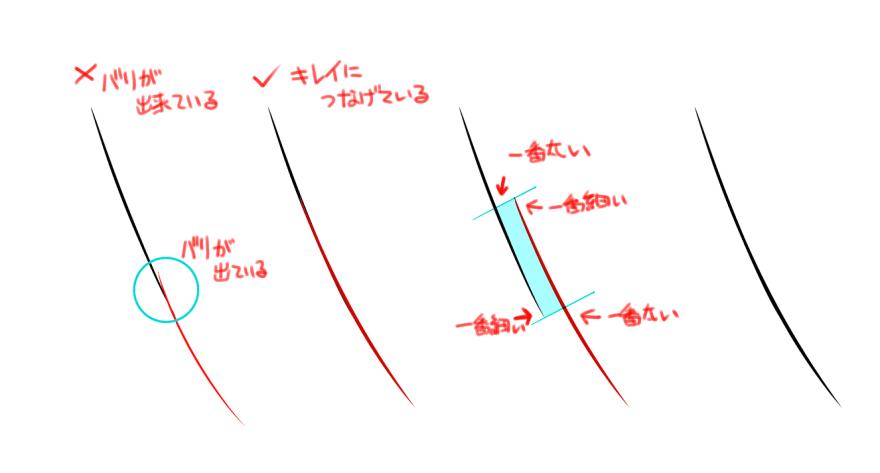 添削(線のつなぎ方)