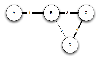 The Algorithm Design Manual: Chapter 6