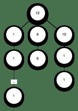 The Algorithm Design Manual: Chapter 8