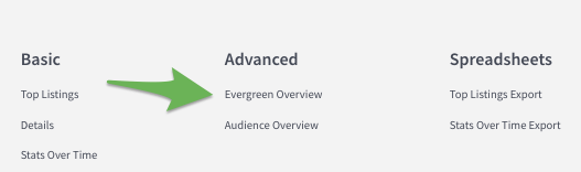 Find-evergreen-report-parsely