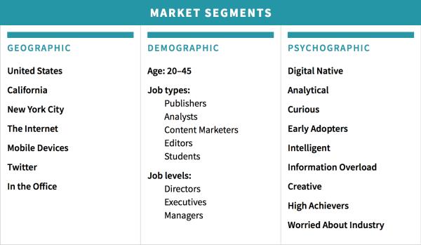 segmentation-graphic