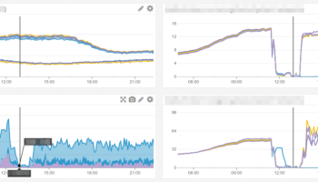 Kafkapocalypse: a postmortem on our service outage   Parse ly