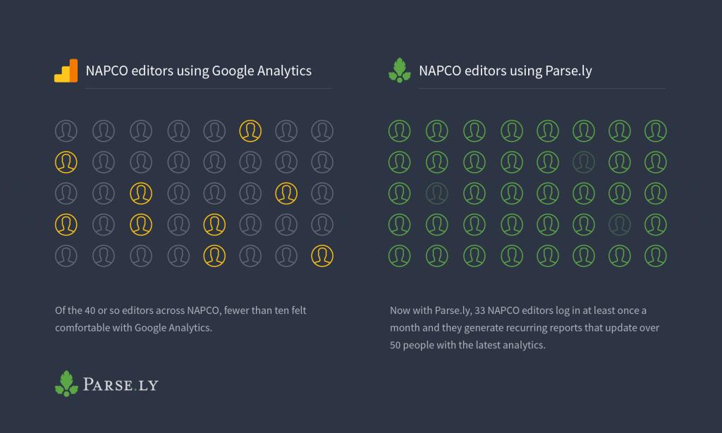 graphic-napco-editors