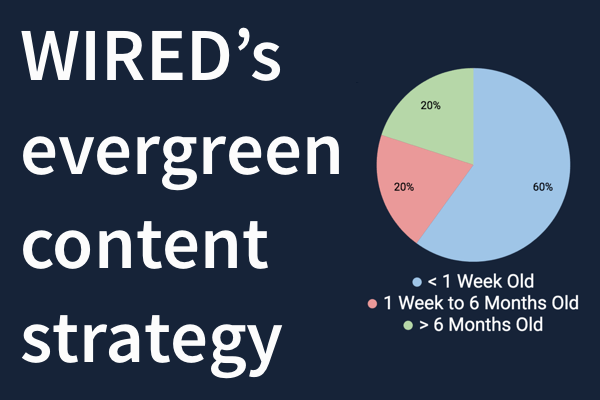 tips from wired\u0027s evergreen content strategy parse ly Jayco Wiring Diagram