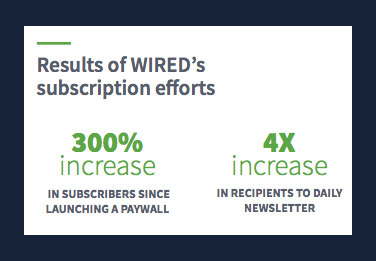 Email-newsletter-strategy-wired