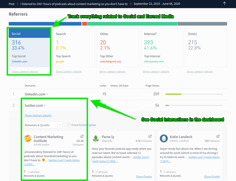 Social Tracking and Interactions in Parse.ly