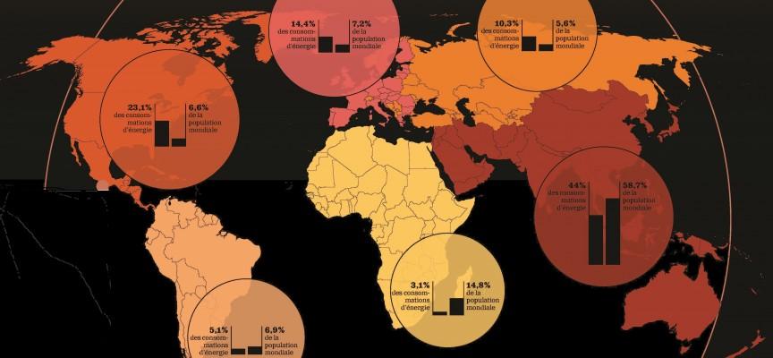 La consommation énergétique à l'échelle mondiale