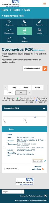 COVID-19 smartphone lab results