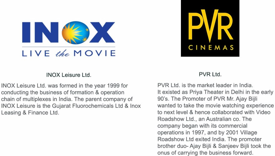 Brief detail about the leading cinema players INOX and PVR