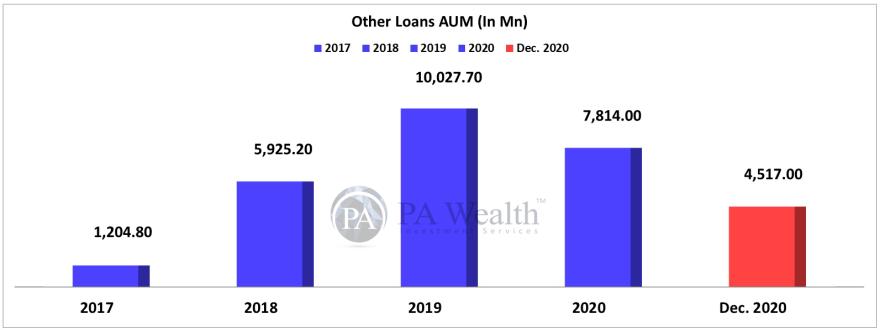stock research of manappuram finance ltd