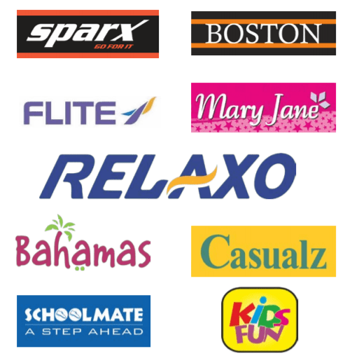 Relaxo Footwears Limited Stock Research with details of its Brands.