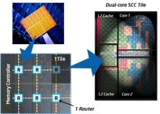 Scc-Diagram1b