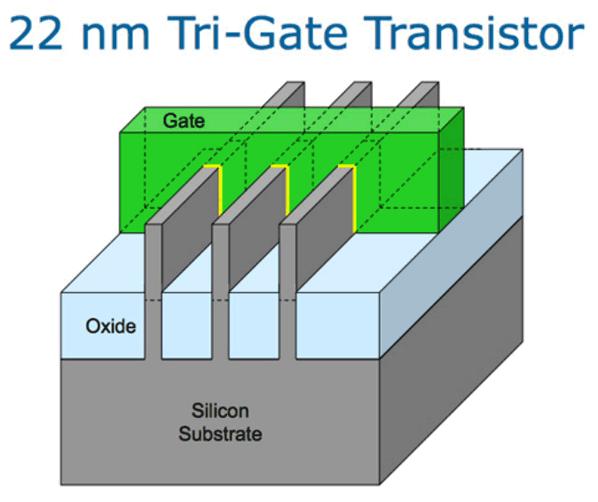 22nm-tri-gate-transistor