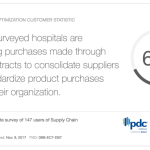 Product Standardization leads to GPO Compliance