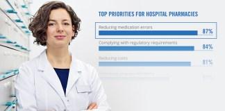 hospital-pharmacy-priorities