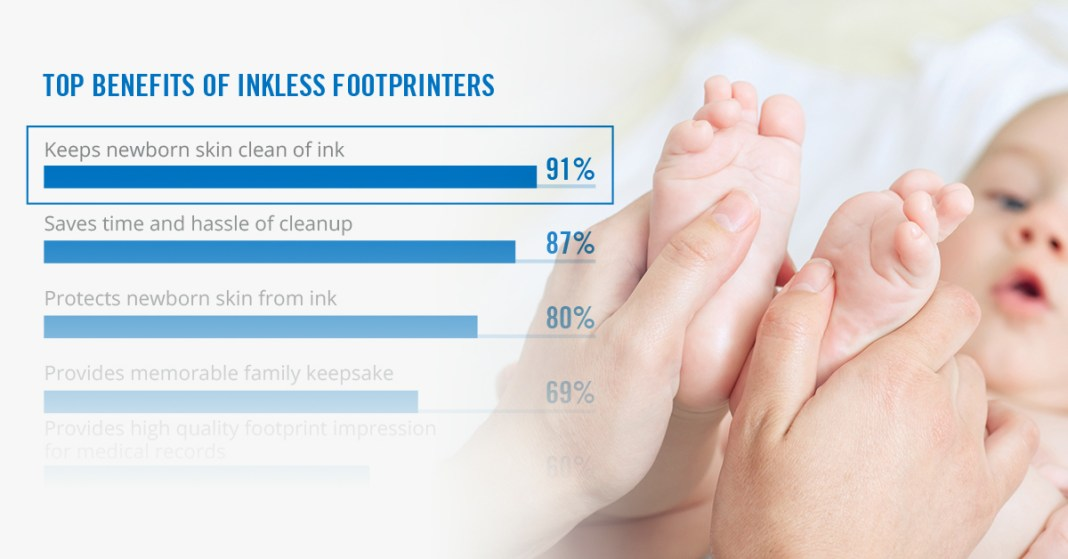 Benefits of Inkless Footprinters