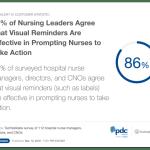 nurse leader agree about visual reminder s