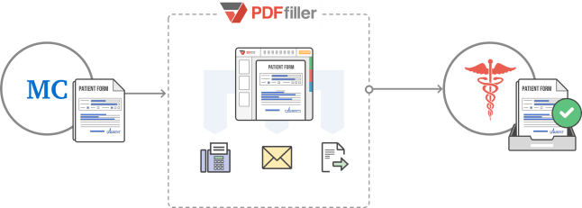 Fig B. – Send patient files safely and securely with PDFfiller.